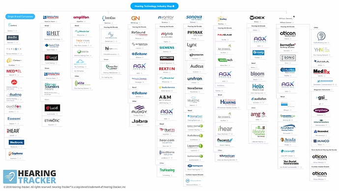 Hearing_Technology_Industry_Map-April-9-2018