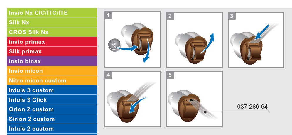 Help with Silk NX programming - Hearing Aid Self-Fitting and